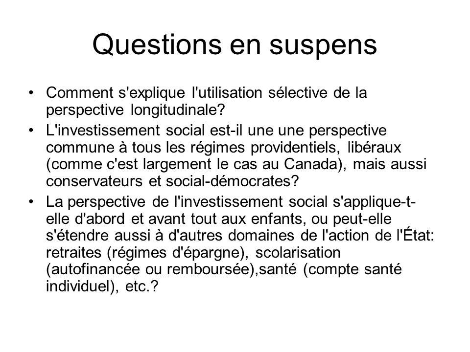 Questions en suspens Comment s'explique l'utilisation sélective de la perspective longitudinale? L'investissement social est-il une une perspective co