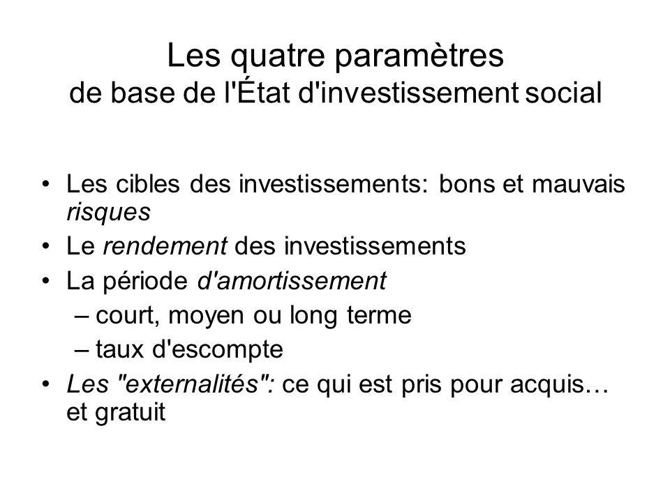 Les quatre paramètres de base de l État d investissement social Les cibles des investissements: bons et mauvais risques Le rendement des investissements La période d amortissement –court, moyen ou long terme –taux d escompte Les externalités : ce qui est pris pour acquis… et gratuit