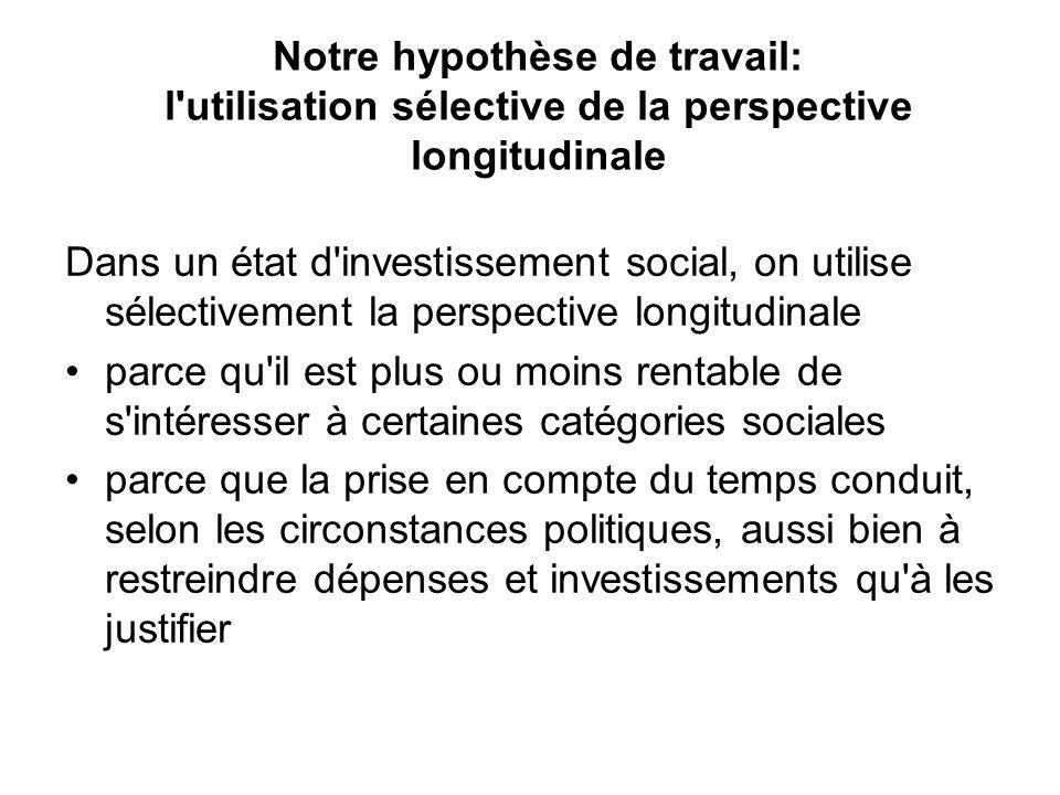 Notre hypothèse de travail: l'utilisation sélective de la perspective longitudinale Dans un état d'investissement social, on utilise sélectivement la