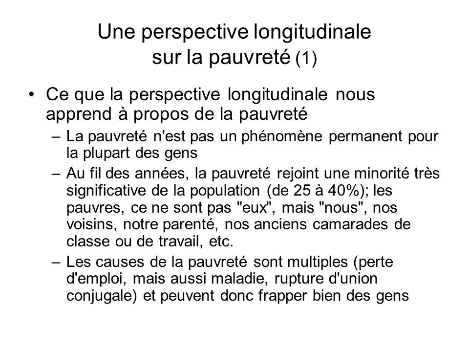 Une perspective longitudinale sur la pauvreté (1) Ce que la perspective longitudinale nous apprend à propos de la pauvreté –La pauvreté n'est pas un p