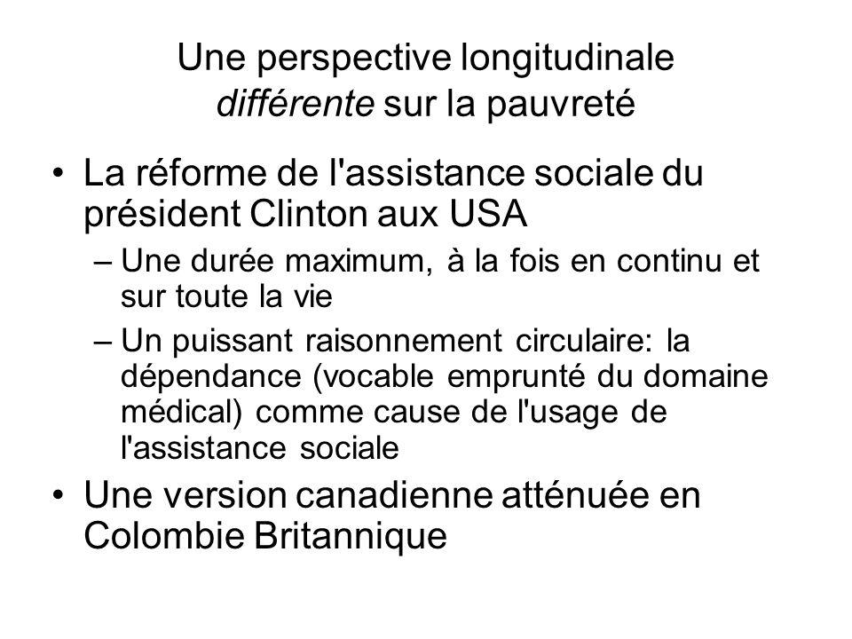 Une perspective longitudinale différente sur la pauvreté La réforme de l assistance sociale du président Clinton aux USA –Une durée maximum, à la fois en continu et sur toute la vie –Un puissant raisonnement circulaire: la dépendance (vocable emprunté du domaine médical) comme cause de l usage de l assistance sociale Une version canadienne atténuée en Colombie Britannique
