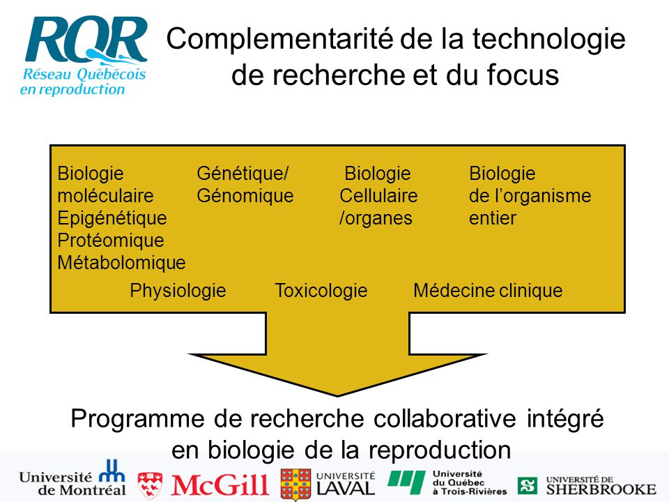 Exploit core platforms to provide scientists with facilities for multidisciplinary research Foster interaction, collaboration and synergy among researchers Benefit from experience of members of the RQR to facilitate young investigators to become established Promote co-supervision to broaden the knowledge and scope of trainees and research Enhance trainee recruitment Facilitate trainee mobility through lab exchanges Our goals