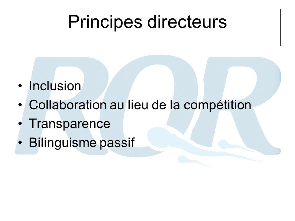 Principes directeurs Inclusion Collaboration au lieu de la compétition Transparence Bilinguisme passif