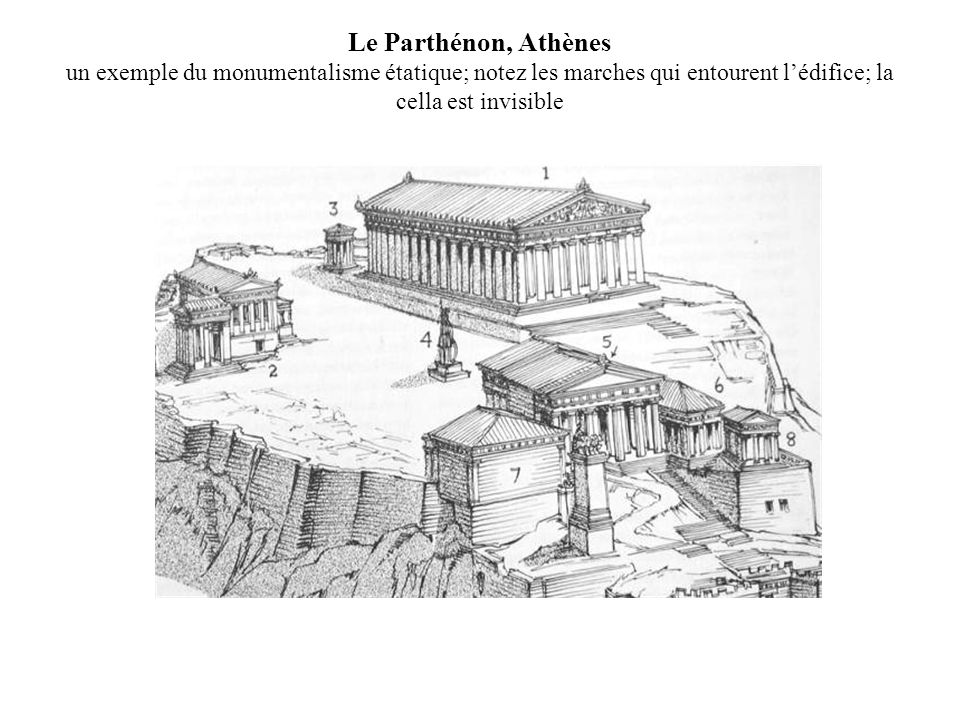 Le Parthénon, Athènes un exemple du monumentalisme étatique; notez les marches qui entourent lédifice; la cella est invisible