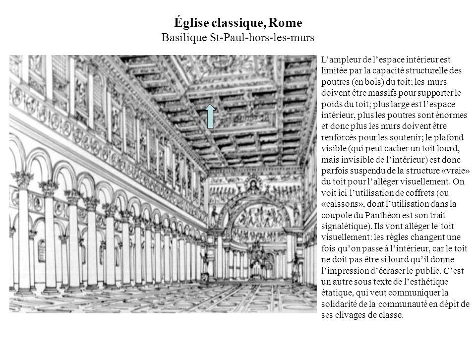 Église classique, Rome Basilique St-Paul-hors-les-murs Lampleur de lespace intérieur est limitée par la capacité structurelle des poutres (en bois) du