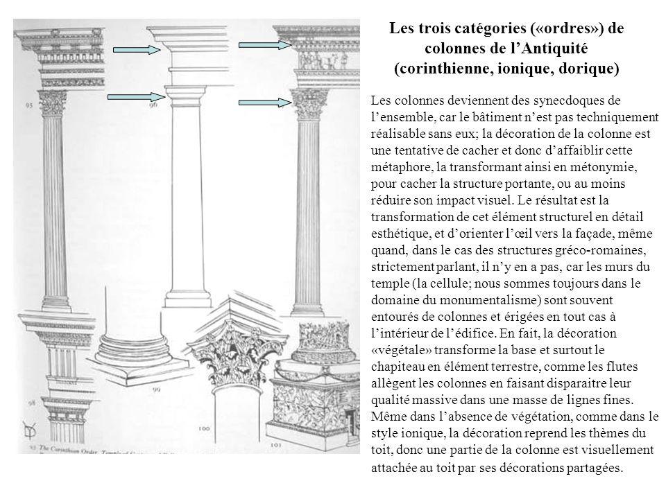 Les colonnes deviennent des synecdoques de lensemble, car le bâtiment nest pas techniquement réalisable sans eux; la décoration de la colonne est une