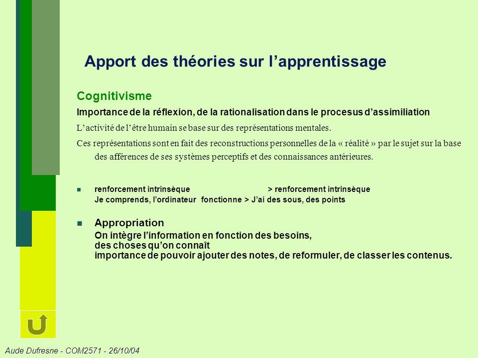 Aude Dufresne - COM2571 - 26/10/04 Apport des théories sur lapprentissage Cognitivisme Importance de la réflexion, de la rationalisation dans le procesus dassimiliation Lactivité de lêtre humain se base sur des représentations mentales.