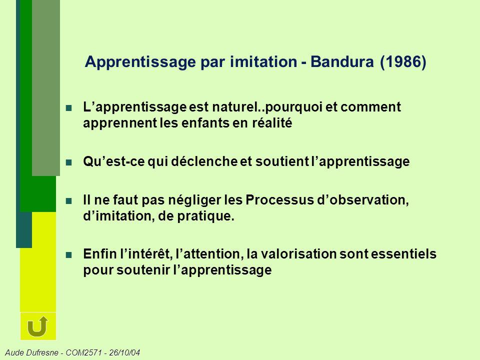 Aude Dufresne - COM2571 - 26/10/04 Apprentissage par imitation - Bandura (1986) Lapprentissage est naturel..pourquoi et comment apprennent les enfants en réalité Quest-ce qui déclenche et soutient lapprentissage Il ne faut pas négliger les Processus dobservation, dimitation, de pratique.