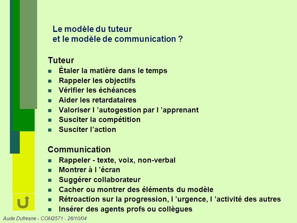 Aude Dufresne - COM2571 - 26/10/04 Le modèle du tuteur et le modèle de communication .