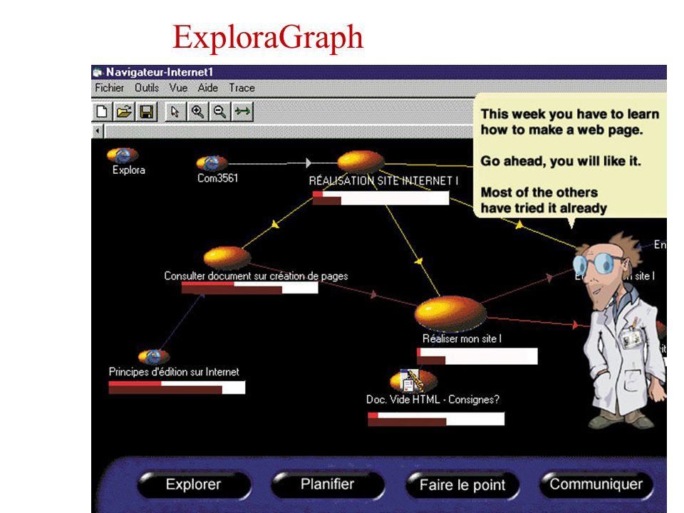 ExploraGraph