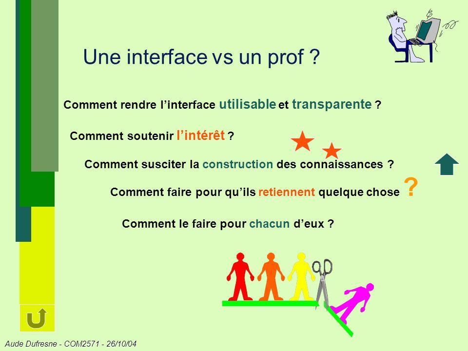Aude Dufresne - COM2571 - 26/10/04 En somme Pour avancer, il faut savoir où on va savoir quoi faire pouvoir le faire savoir si on avance...prof...autres...modèle...
