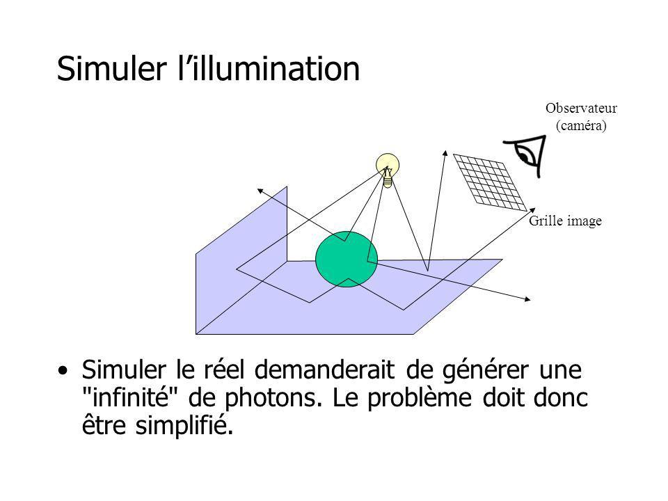 Simuler lillumination Simuler le réel demanderait de générer une infinité de photons.