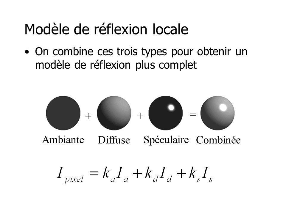 On combine ces trois types pour obtenir un modèle de réflexion plus complet Modèle de réflexion locale + + = Ambiante Diffuse Spéculaire Combinée