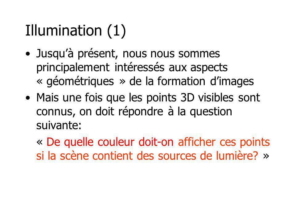 En résumé Illumination locale vs globale Modèles de réflexion –Ambiant –Lambertien (diffus) –Spéculaire (Phong, Blinn) –BRDF Modèles de lumière –Pontuelle –Directionnelle –Surfacique Shadings –Flat –Gouraud –Phong Problèmes