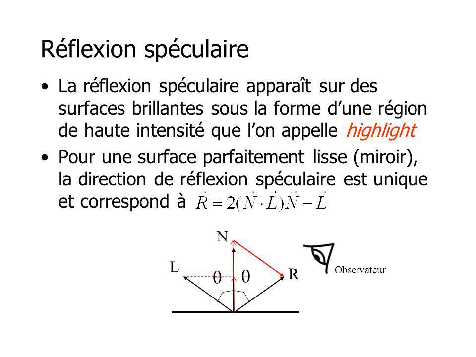 Réflexion spéculaire La réflexion spéculaire apparaît sur des surfaces brillantes sous la forme dune région de haute intensité que lon appelle highlight Pour une surface parfaitement lisse (miroir), la direction de réflexion spéculaire est unique et correspond à N L R Observateur