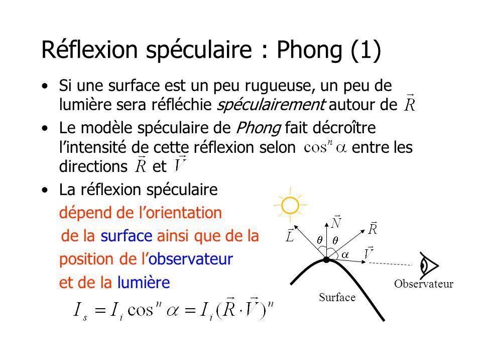 Réflexion spéculaire : Phong (1) Si une surface est un peu rugueuse, un peu de lumière sera réfléchie spéculairement autour de Le modèle spéculaire de Phong fait décroître lintensité de cette réflexion selon entre les directions et La réflexion spéculaire dépend de lorientation de la surface ainsi que de la position de lobservateur et de la lumière Surface Observateur