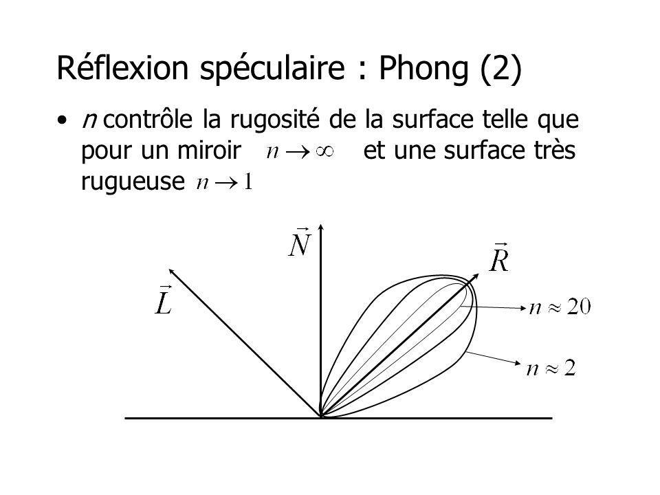 Réflexion spéculaire : Phong (2) n contrôle la rugosité de la surface telle que pour un miroir et une surface très rugueuse