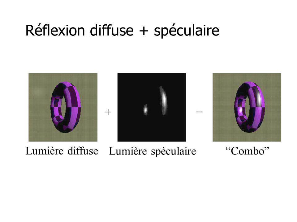 Réflexion diffuse + spéculaire Lumière diffuse Lumière spéculaire Combo