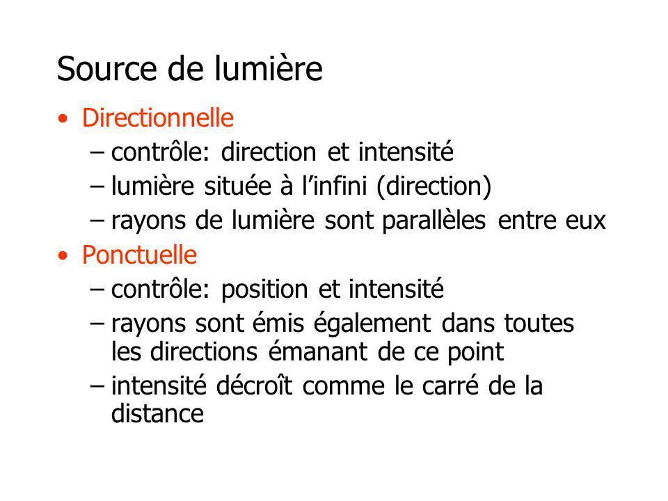 Source de lumière Directionnelle –contrôle: direction et intensité –lumière située à linfini (direction) –rayons de lumière sont parallèles entre eux Ponctuelle –contrôle: position et intensité –rayons sont émis également dans toutes les directions émanant de ce point –intensité décroît comme le carré de la distance