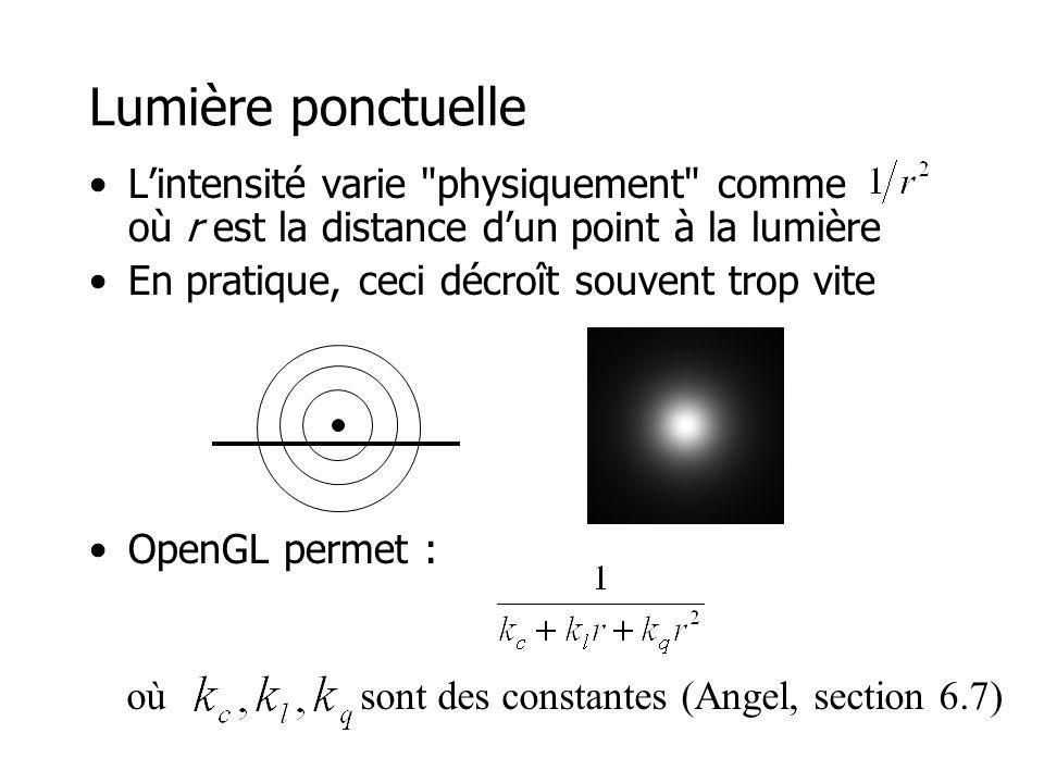 Lumière ponctuelle Lintensité varie physiquement comme où r est la distance dun point à la lumière En pratique, ceci décroît souvent trop vite OpenGL permet : où sont des constantes (Angel, section 6.7)