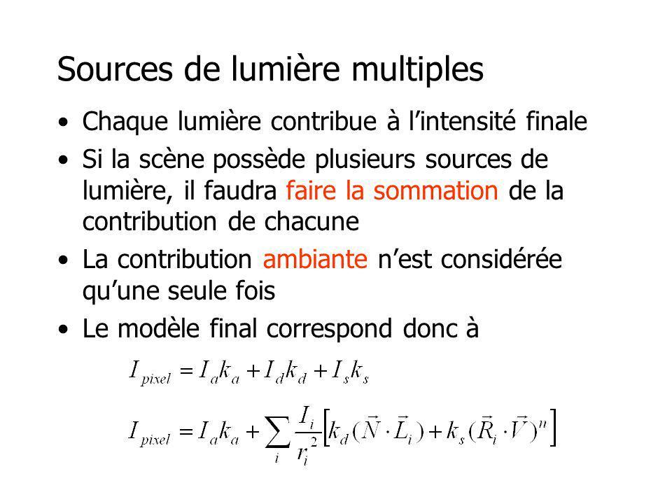 Sources de lumière multiples Chaque lumière contribue à lintensité finale Si la scène possède plusieurs sources de lumière, il faudra faire la sommation de la contribution de chacune La contribution ambiante nest considérée quune seule fois Le modèle final correspond donc à