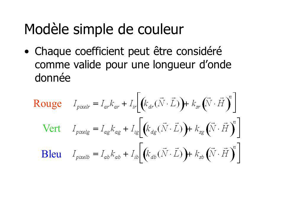 Modèle simple de couleur Chaque coefficient peut être considéré comme valide pour une longueur donde donnée Rouge Vert Bleu