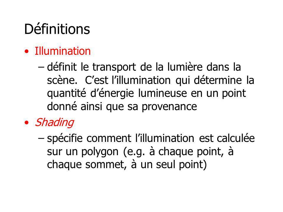 Définitions Illumination locale –ne considère que la contribution directe des sources de lumière Illumination globale –considère la contribution directe des sources de lumière et –la lumière interréfléchie entre les surfaces de la scène (sources de lumière secondaires)