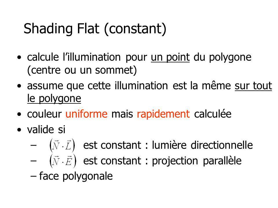Shading Flat (constant) calcule lillumination pour un point du polygone (centre ou un sommet) assume que cette illumination est la même sur tout le polygone couleur uniforme mais rapidement calculée valide si – est constant : lumière directionnelle – est constant : projection parallèle –face polygonale