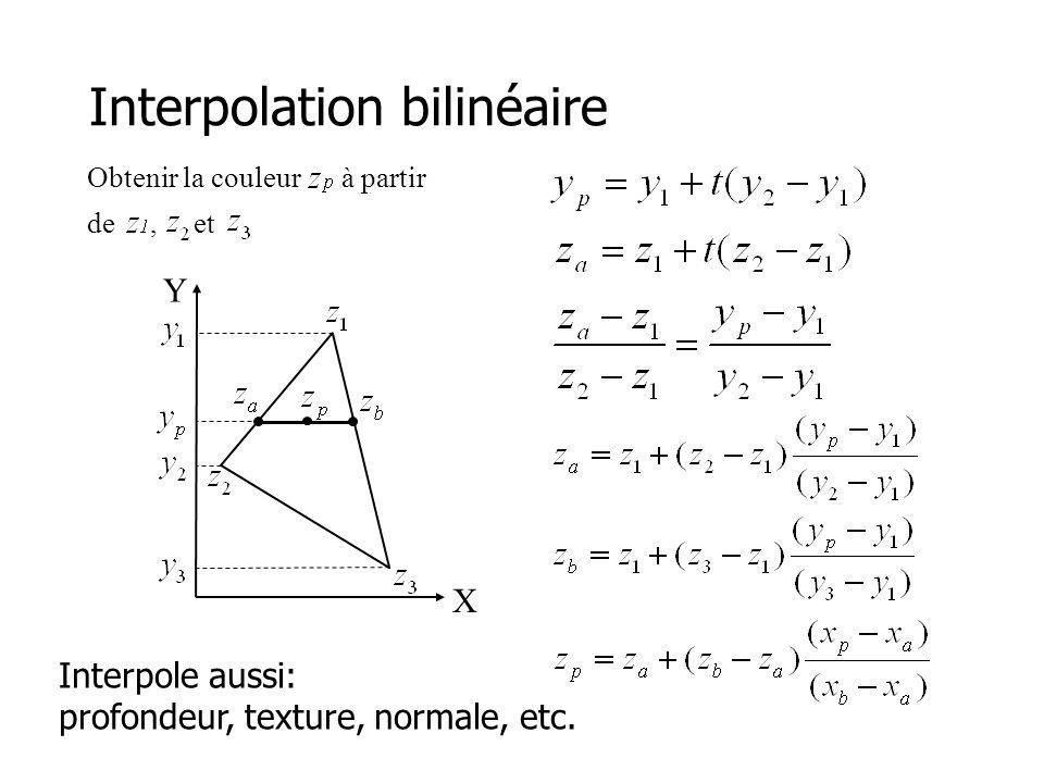 Obtenir la couleur à partir de, et Interpolation bilinéaire X Y Interpole aussi: profondeur, texture, normale, etc.