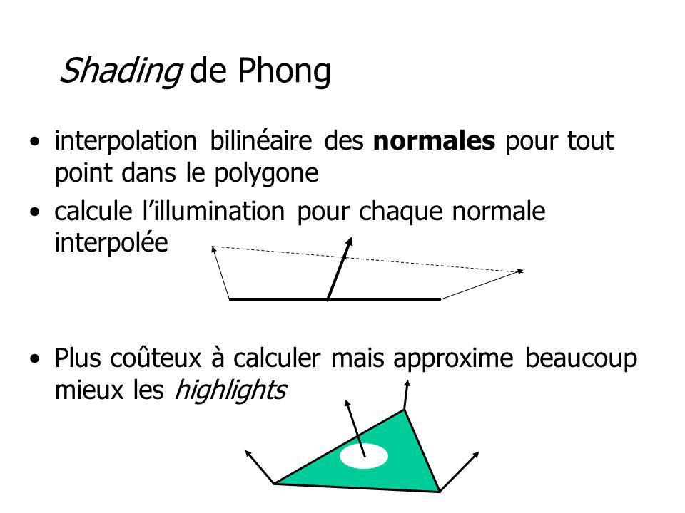 Shading de Phong interpolation bilinéaire des normales pour tout point dans le polygone calcule lillumination pour chaque normale interpolée Plus coûteux à calculer mais approxime beaucoup mieux les highlights