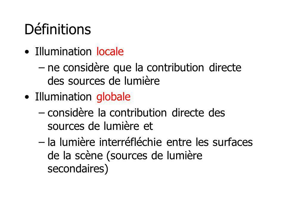 Lumière ambiante (3) Intensité de la lumière ambiante en un point donné (propriété de scène) Proportion de la lumière ambiante réfléchie par ce point (propriété de surface)