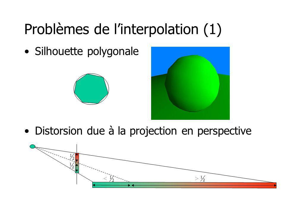 Problèmes de linterpolation (1) Silhouette polygonale Distorsion due à la projection en perspective