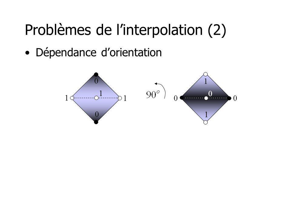 Problèmes de linterpolation (2) Dépendance dorientation 1 1 0 0 0 0 0 1 1 1