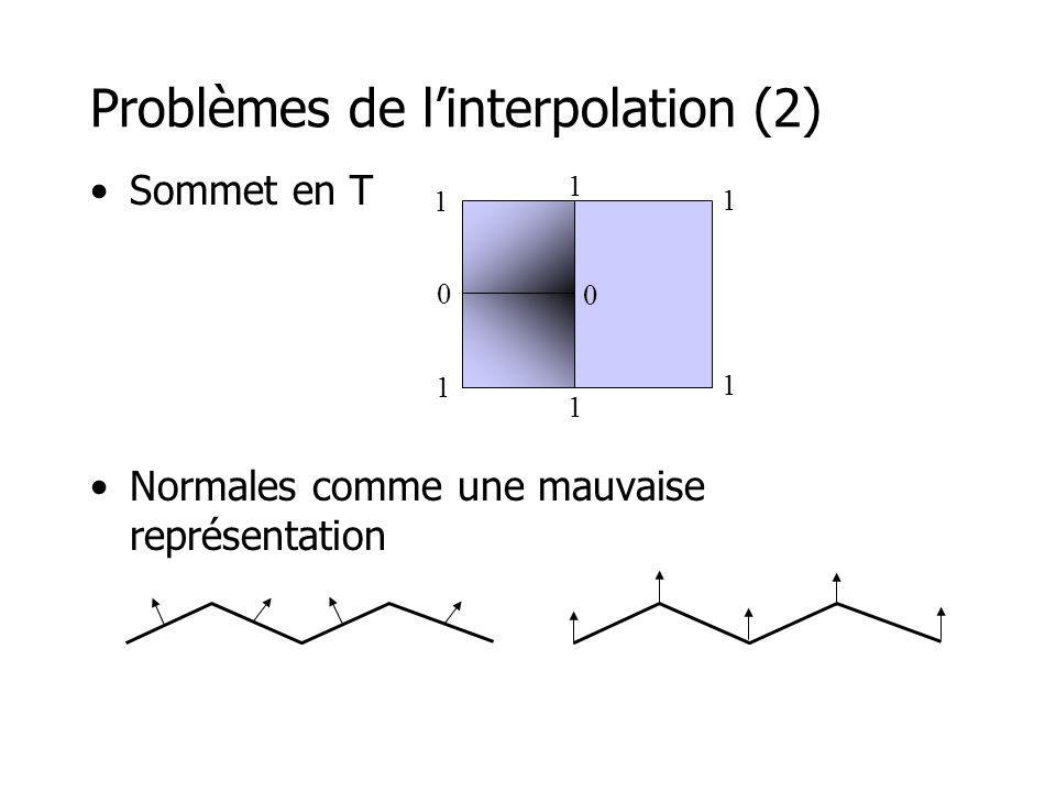 Problèmes de linterpolation (2) Sommet en T Normales comme une mauvaise représentation 1 1 0 0 1 1 1 1