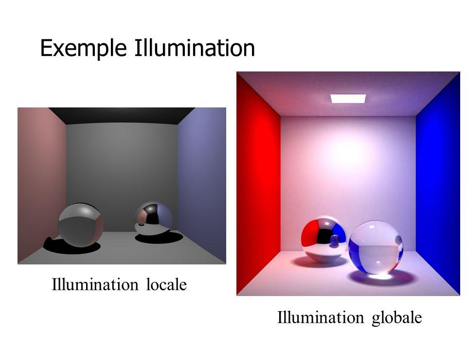 Exemple Illumination Illumination locale Illumination globale