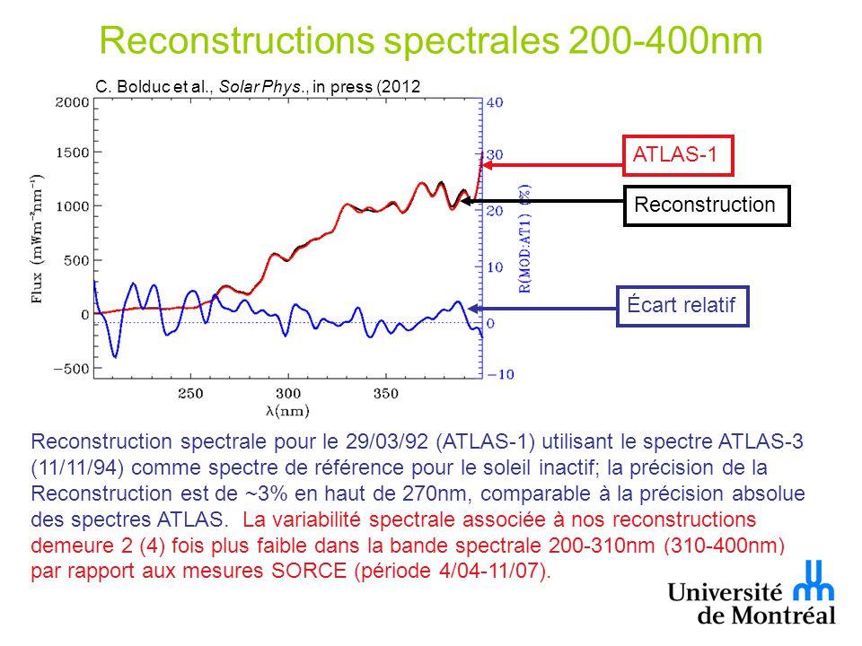 Reconstructions spectrales 200-400nm Reconstruction spectrale pour le 29/03/92 (ATLAS-1) utilisant le spectre ATLAS-3 (11/11/94) comme spectre de référence pour le soleil inactif; la précision de la Reconstruction est de ~3% en haut de 270nm, comparable à la précision absolue des spectres ATLAS.