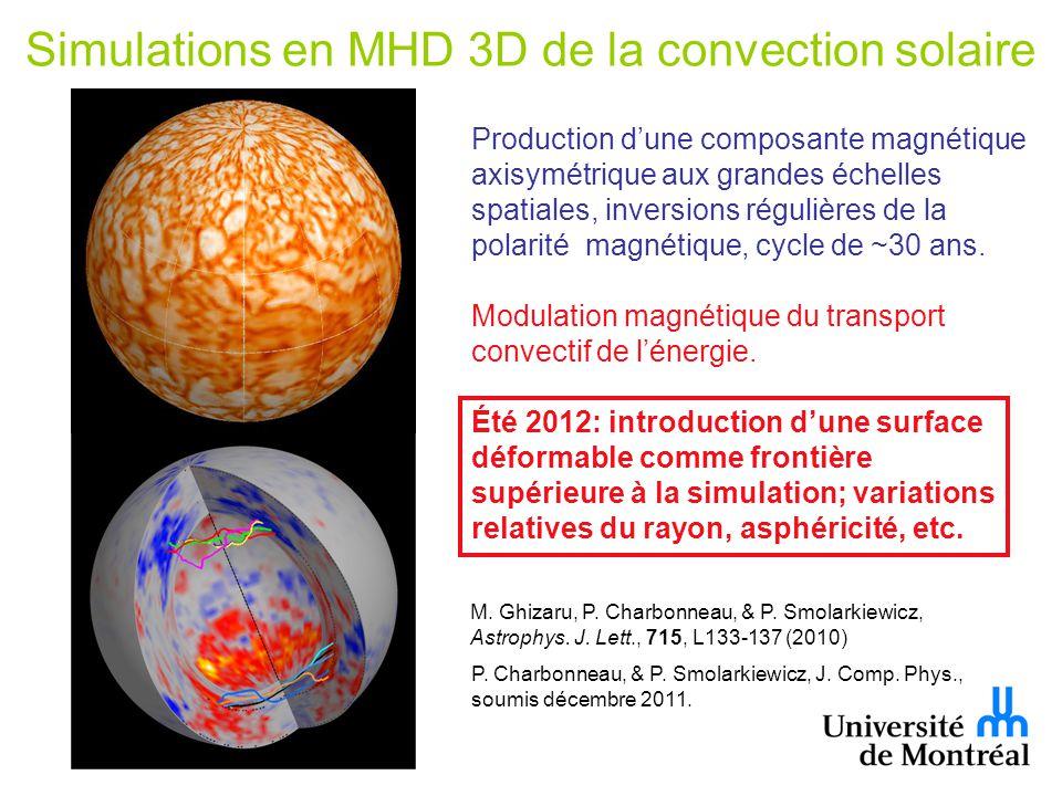 Simulations en MHD 3D de la convection solaire Production dune composante magnétique axisymétrique aux grandes échelles spatiales, inversions régulières de la polarité magnétique, cycle de ~30 ans.