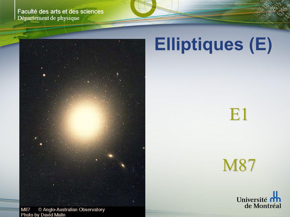 Faculté des arts et des sciences Département de physique Elliptiques (E) E1M87