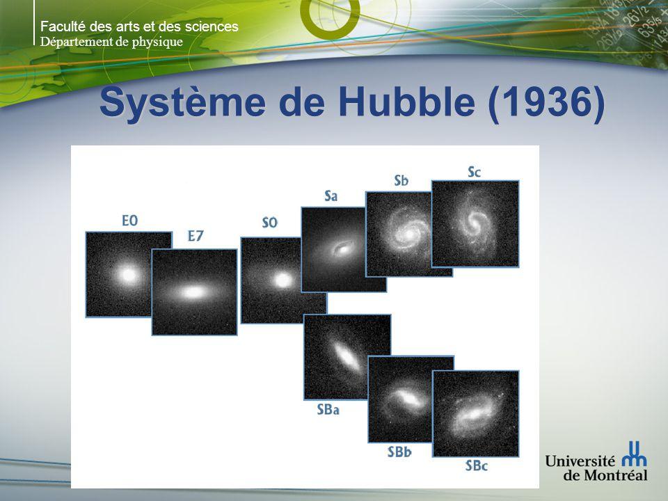 Faculté des arts et des sciences Département de physique Système de Hubble (1936)