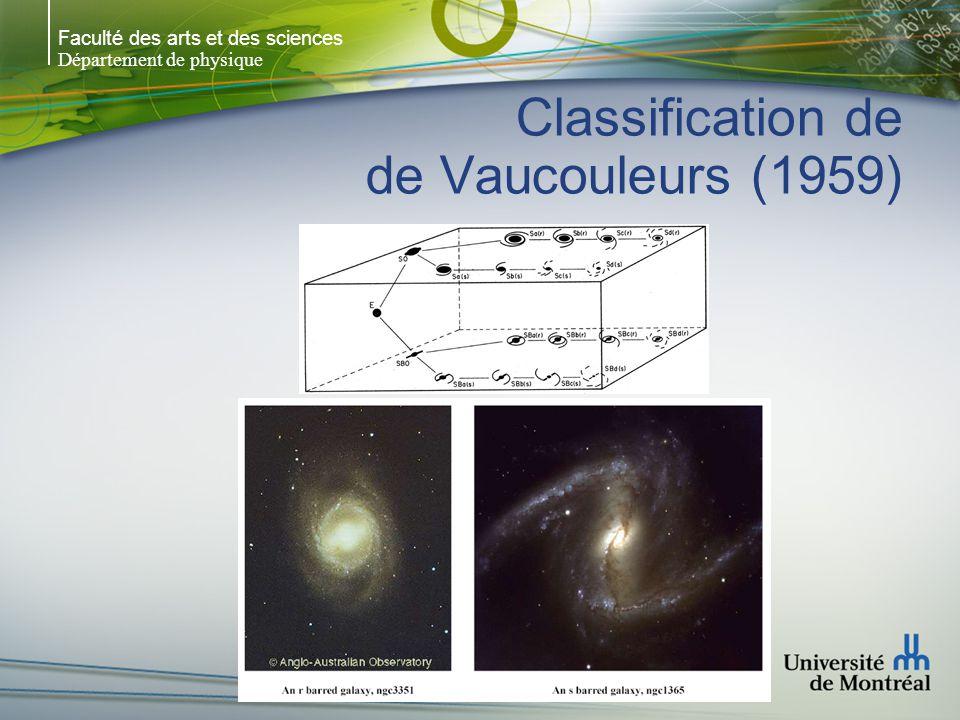 Faculté des arts et des sciences Département de physique Classification de de Vaucouleurs (1959)