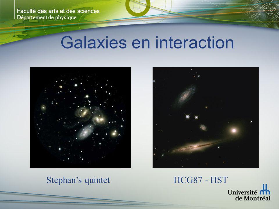 Faculté des arts et des sciences Département de physique Galaxies en interaction Stephans quintetHCG87 - HST