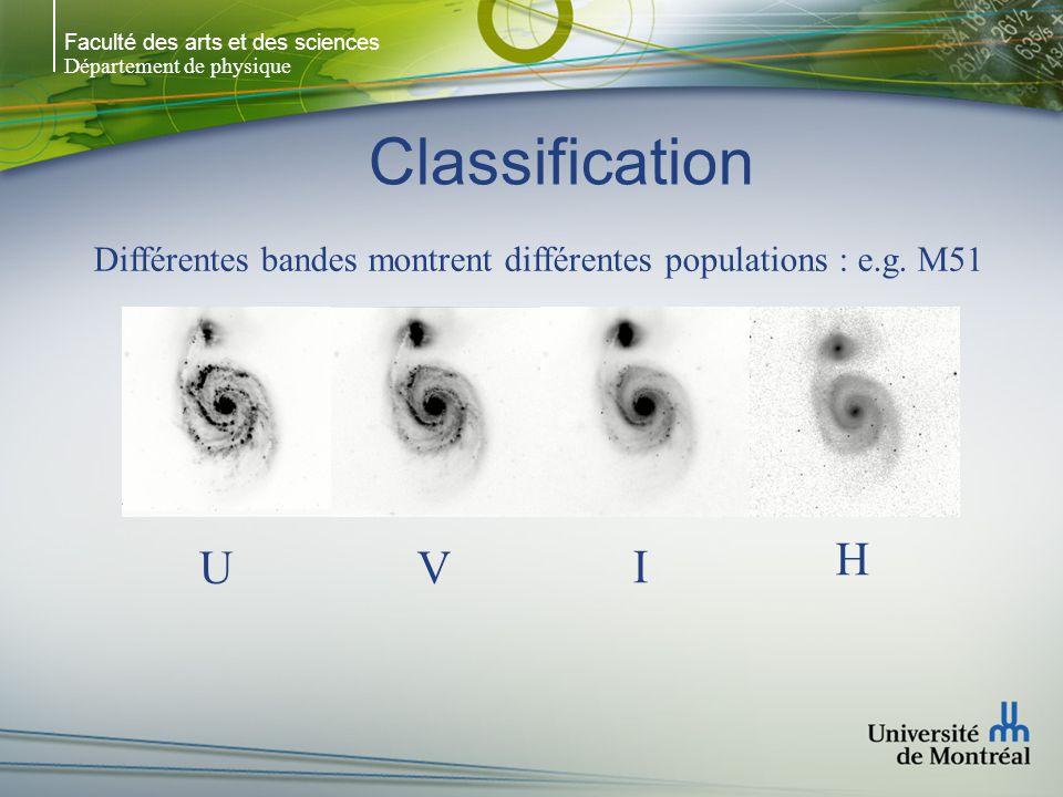 Faculté des arts et des sciences Département de physique Classification Différentes bandes montrent différentes populations : e.g.