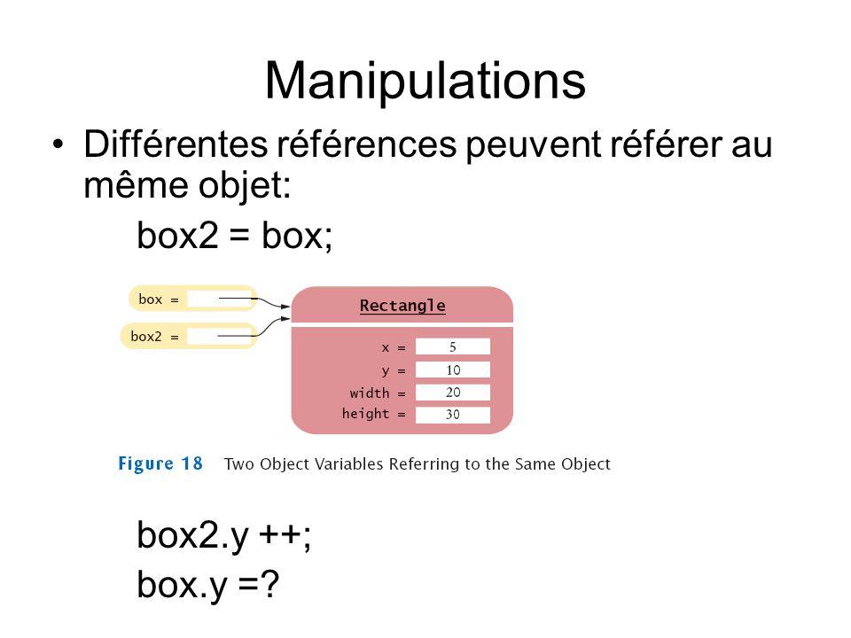 Manipulations Différentes références peuvent référer au même objet: box2 = box; box2.y ++; box.y =?