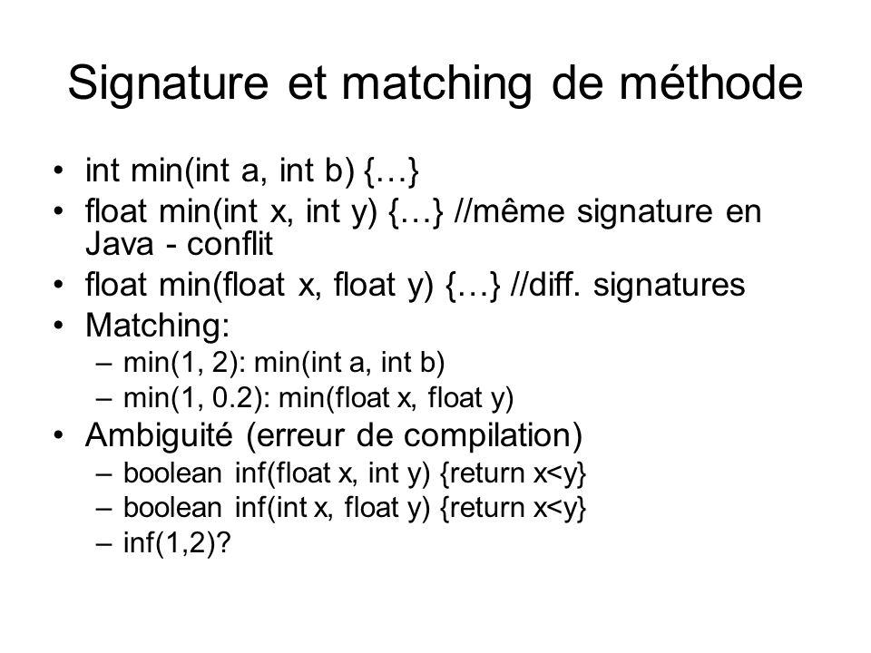 Signature et matching de méthode int min(int a, int b) {…} float min(int x, int y) {…} //même signature en Java - conflit float min(float x, float y)