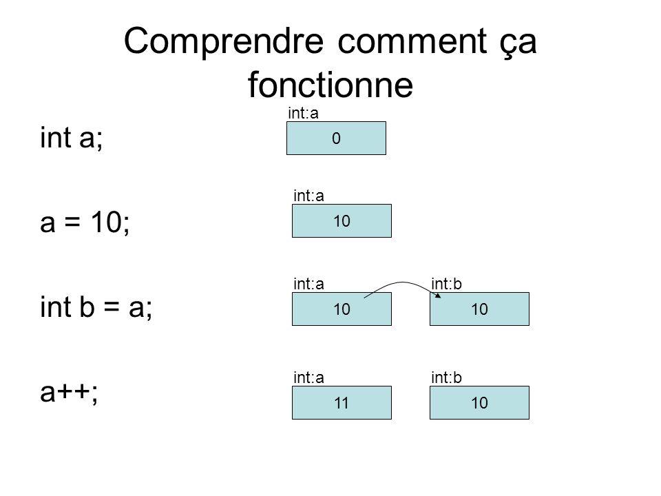 Comparaison dobjet Comparer les références box == box2: les 2 références réfèrent au même objet.