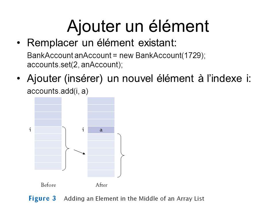 Ajouter un élément Remplacer un élément existant: BankAccount anAccount = new BankAccount(1729); accounts.set(2, anAccount); Ajouter (insérer) un nouvel élément à lindexe i: accounts.add(i, a)