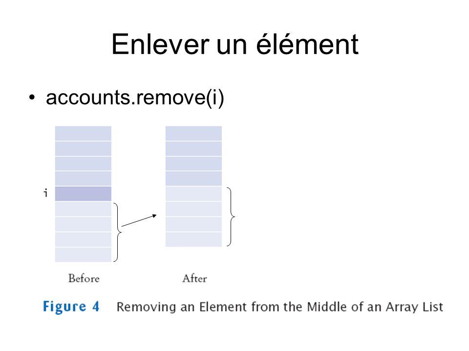 Enlever un élément accounts.remove(i)