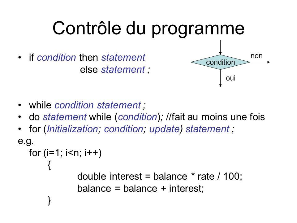Plus sur Array Array: Séquence de valeurs du même type Construire un Array: new double[10] Stocker des valeurs double[] data = new double[10]; À la création, les valeurs déléments sont initialisée: –nombre: 0 –Boolean: false –Référence à Object: null –(Attention: Array et String sont aussi des classes dobjet)