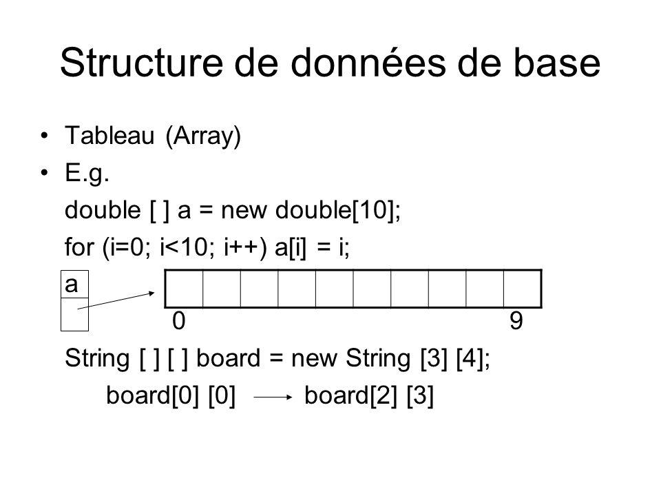 String comme une classe spéciale String s; s = Hello world!; Méthodes –Length(), –substring(début, longueur), substring(début, fin+1), –compareTo(t) < 0, equalsIgnoreCase( Y ) –… Helloworld.