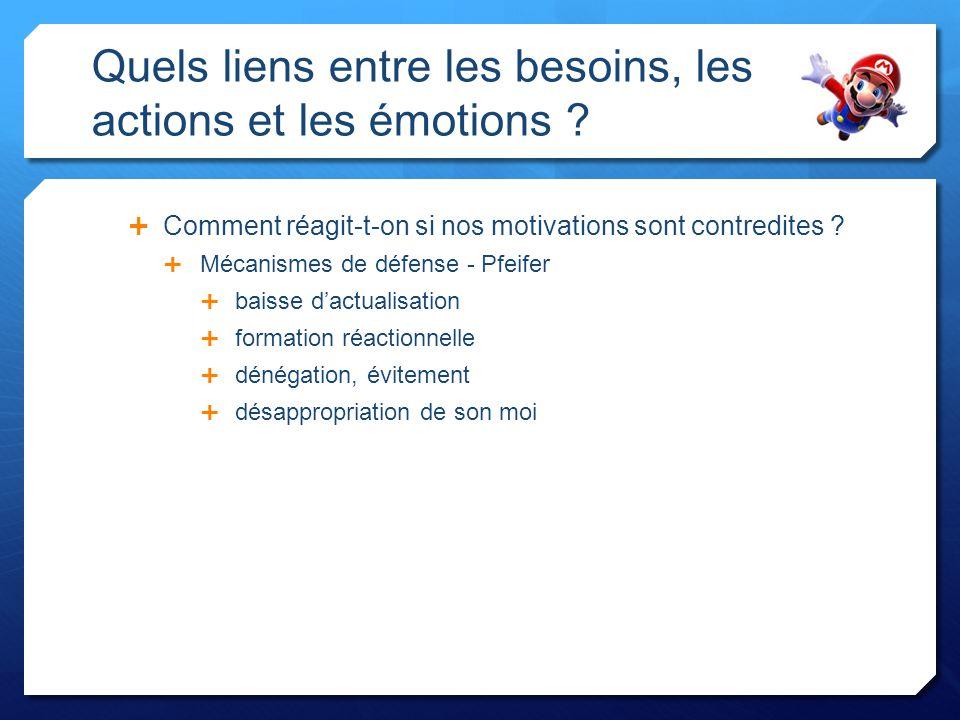 Quels liens entre les besoins, les actions et les émotions ? Comment réagit-t-on si nos motivations sont contredites ? Mécanismes de défense - Pfeifer
